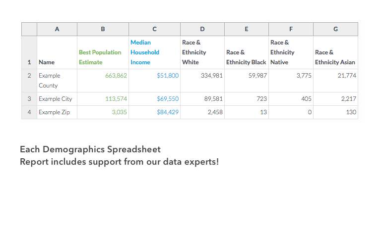 Screenshot example spreadsheet report stacked
